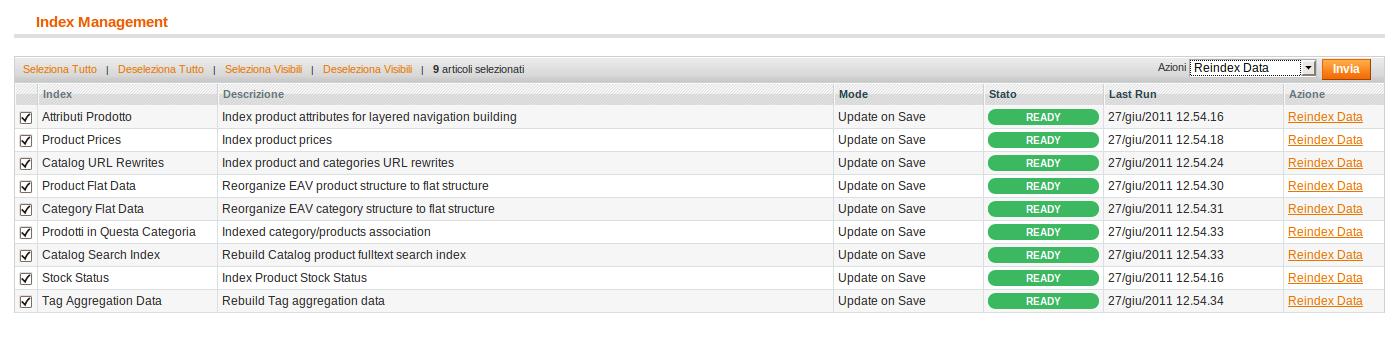 Cancellare tutte le url rewrite dei prodotti e categorie